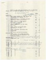 Statement of accounts by Fr[ancisco] Chessé for materials and services he provided the City of New Orleans Transcript