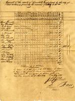 Account of the work of convicts employed by New Orleans in May 1825