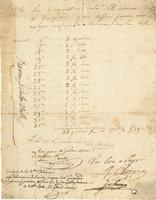 Bill and pay order for tafia furnished by Mr. Guignard to the City of New Orleans.