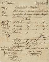 Bill and pay order for wages of Negroes employed in public works, New Orleans.